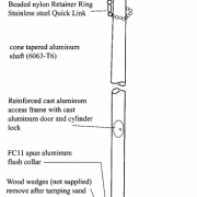 Independence Pole overview